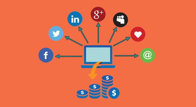 Fixed Price Social Media Marketing (SMM)
